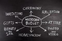 Gifta sig budget- mindmapbegrepp Royaltyfri Bild
