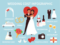 Gifta sig kostnadsinfographics Finansiellt plan för ceremoni och garnering Plan vektorillustration stock illustrationer