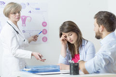 Ginecólogo y mujer confusa imagen de archivo