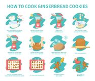 Gingerbread cookies recipe for baking at home royalty free illustration