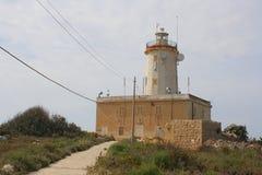 Giordan Lighthouse on Gozo Royalty Free Stock Image