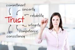 Giovane concetto della costruzione di fiducia di scrittura della donna di affari Fondo dell'ufficio Fotografie Stock Libere da Diritti