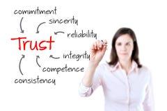 Giovane concetto della costruzione di fiducia di scrittura della donna di affari. Isolato su bianco. Immagine Stock