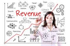 Giovane grafico del reddito aumentato della donna di affari scrittura immagini stock libere da diritti