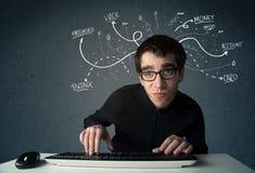 Giovane pirata informatico con la linea disegnata bianca pensieri Fotografia Stock