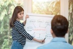 Giovane riunione asiatica dell'imprenditore affinchè il lampo di genio e discussione scoprano piano di vendita Immagini Stock