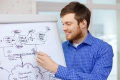 Giovane uomo d'affari che indica il bordo di vibrazione in ufficio Immagini Stock Libere da Diritti