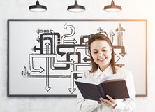 Girl with a book and arrow maze Stock Images