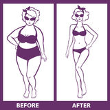Girl before and after diet Royalty Free Stock Photography