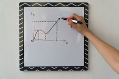 A girl is drawing a chart on a white board. Female hand with a marker.  Royalty Free Stock Photos
