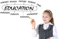 Girl drawing plan of Education Stock Photography