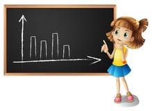 Girl explaining bar charts Stock Photography