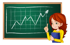 A girl explaining the chart at the blackboard Royalty Free Stock Image