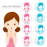 Girl With Facial Skin Problems And Treatment Icons. Facial Beauty Cosmetic Makeup Treatment Healthy Stock Image