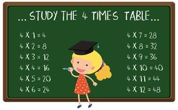 Girl and the four times table royalty free illustration
