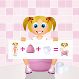 Girl learning to use the potty Royalty Free Stock Photo