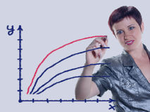Girl and the mathematical schedule Royalty Free Stock Images