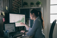 Girl in suit analyzing currency data Stock Image