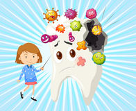 Girl and tooth decay Royalty Free Stock Image