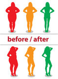 Girl before / after Royalty Free Stock Photo