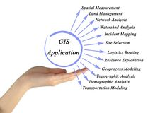 GIS прикладной вокруг мира Стоковое Фото