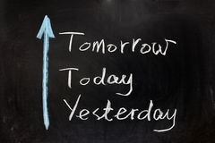 Gisteren, vandaag en morgen Royalty-vrije Stock Fotografie