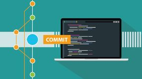Git commit command programming technology code repository online cloud. Vector illustration stock illustration