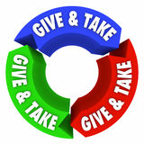 Give and Take Endless Loop Sharing Trading Bartering Compromise. Give and Take words on arrows in an endless cycle or loop of bartering, trading, sharing and Stock Photography