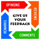 Giving feedback Royalty Free Stock Photography