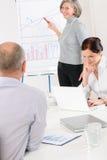 Giving presentation businesswoman point flip-chart Stock Photos