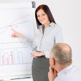 Giving presentation young woman during meeting Royalty Free Stock Photos