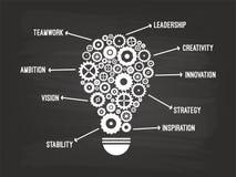 Glänzendes Ideen-Konzept Lizenzfreie Stockfotos