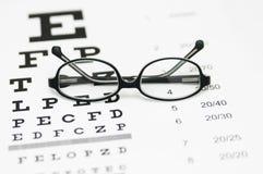 Gläser auf Sehtafel Lizenzfreies Stockfoto