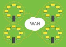 Glåmigt nätverk för brett område med datoren och serveren Royaltyfri Fotografi