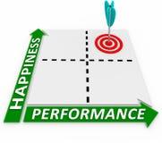 Glück-Leistungs-Matrix Job Well Done Satisfaction stock abbildung
