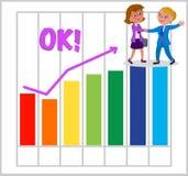 Glückliche weibliche Teamwork mit gutem Balkendiagramm Lizenzfreie Stockfotos