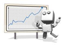 Glücklicher Roboter mit positivem Finanzdiagramm Lizenzfreie Stockbilder
