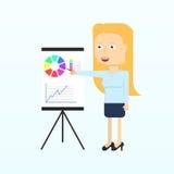 Glückliches Geschäftsfraucharakterlächeln lokalisiert in der flachen Art Stockfotos