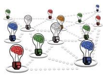 Glühlampe-Netzarbeit des Gehirns Stockfotos