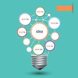 Glühlampeaufkleber und Konzeptidee lizenzfreie abbildung