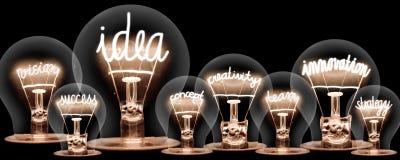Glühlampekonzept lizenzfreies stockbild
