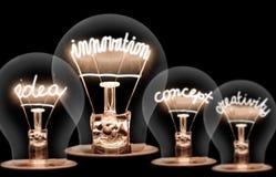 Glühlampekonzept lizenzfreie stockbilder