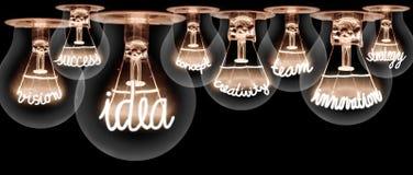 Glühlampekonzept stockbilder