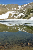 Glacial lake in the Madriu-Perafita-Claror valley Royalty Free Stock Photos