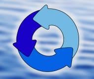 Glas Wasser wurde in Form des Recycling-Symbols verschüttet Lizenzfreie Stockbilder