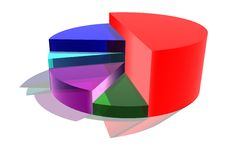 Glass Pie Chart Stock Photography