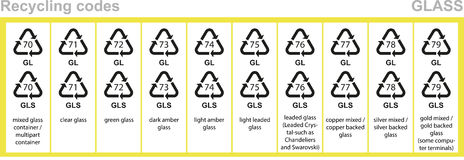 Glass recycling codes Royalty Free Stock Photography