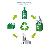 Glass recycling cycle illustration. Life cycle of glass bottle recycling simplified scheme illustration in cartoon style Royalty Free Stock Image
