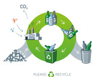 Glass recycling cycle illustration Royalty Free Stock Photography