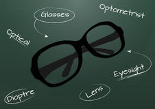 Glasses chalkboard Royalty Free Stock Photo